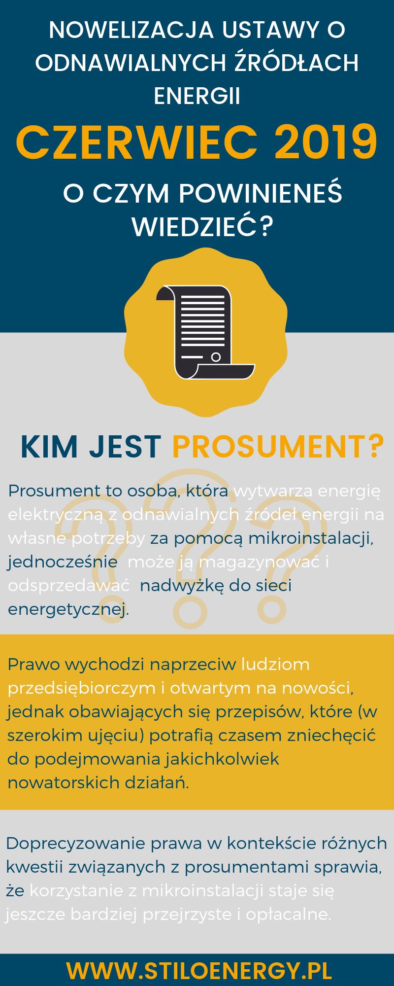 Prosument, czyli kto_ Nowa definicja w nowelizacji ustawy o OZE