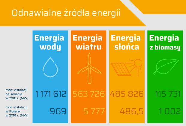 Elektrownie alternatywne