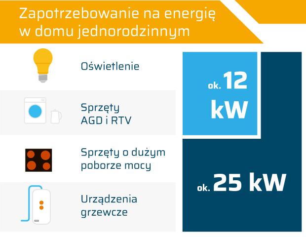 wolt-wat-amper-infografika